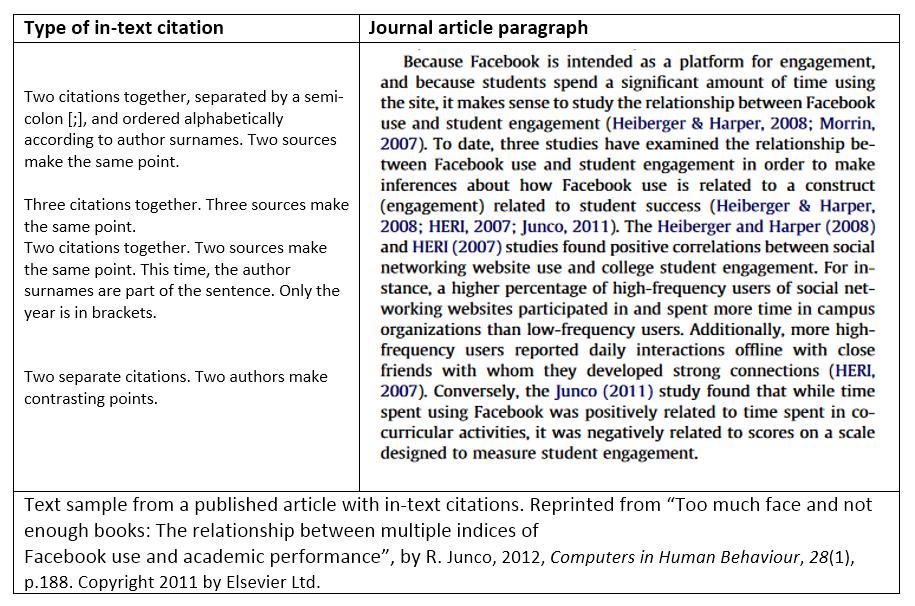 Example in-text citations in an article